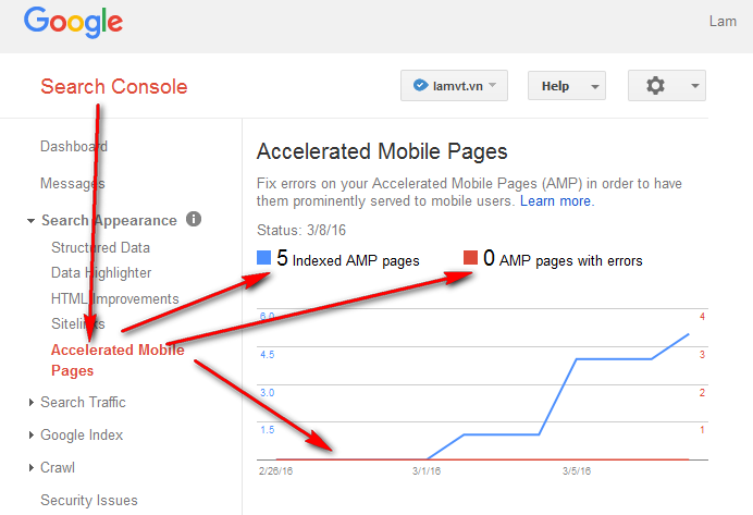 Cách cài đặt plugin Custom Accelerated Mobile Pages (AMP) cho WordPress 2016-03-10_144045