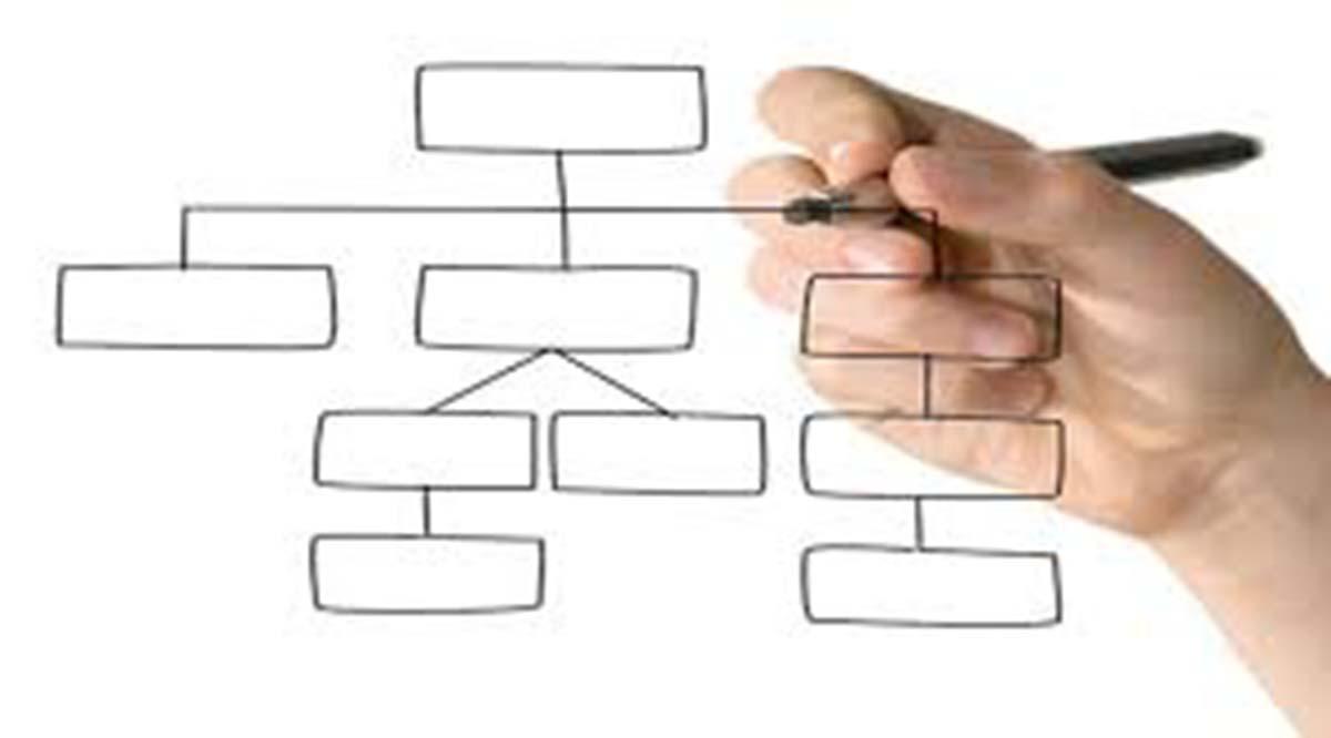 Quy trình thiết kế một trang Web chuẩn SEO Sitmap-copy