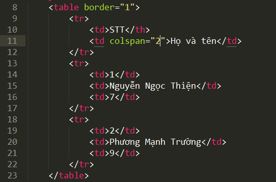 Bảng (Table) trong HTML colspan-trong-tabl