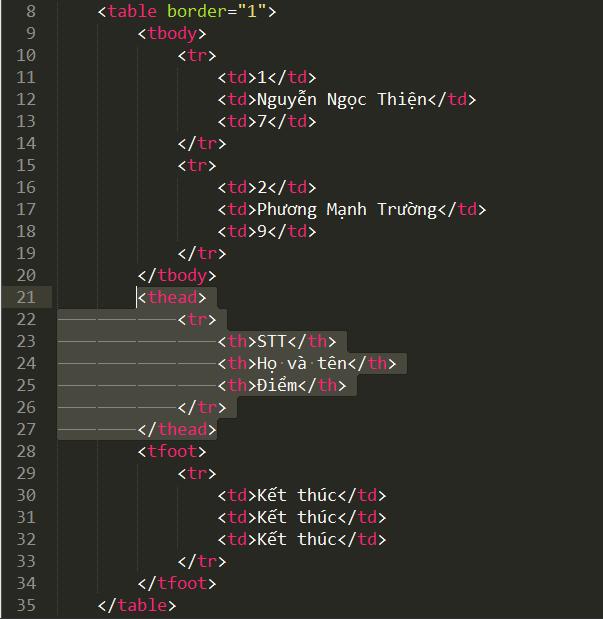 Bảng (Table) trong HTML doi-cho-thead-va-tbody-trong-nhom-the-thead-tbody-tfoot