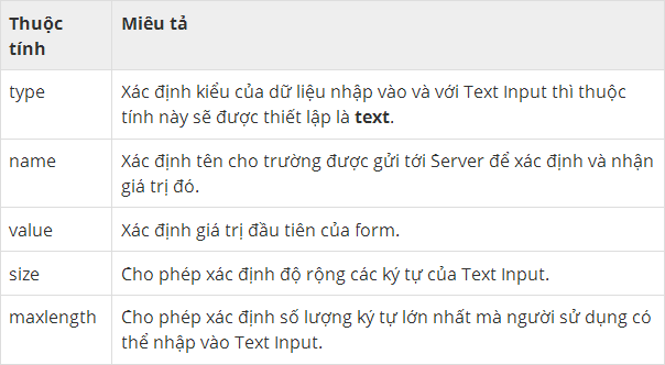 Form trong HTML thuoc-tinh-input-text2