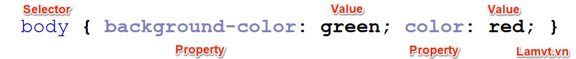 Cú pháp CSS (Syntax CSS) cu-phap-css