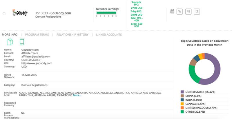 Cách đăng ký chương trình Affiliate của GoDaddy 2