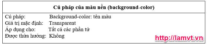 Màu chữ và màu nền trong CSS cu-phap-mau-nen-trong-css