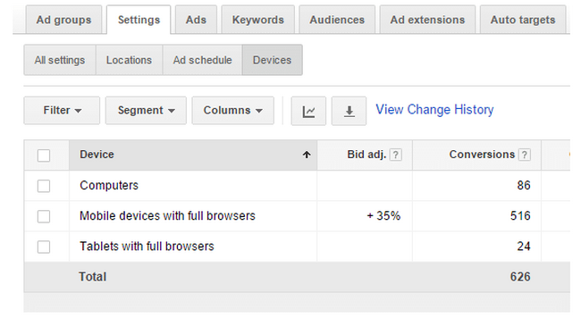 36 cách tối ưu hóa chiến dịch Google AdWords gogle-adwords60