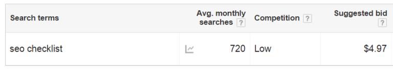 Top 21 Kỹ thuật SEO Chưa bao giờ lỗi thời google-keyword-planner-data-768x140