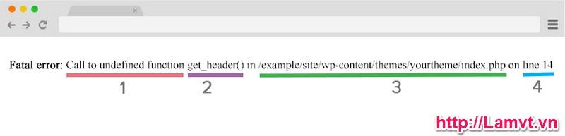 6 lỗi phổ biến nhất khi dùng WordPress loi-wordpress-va-cach-khac-phuc-chung-5