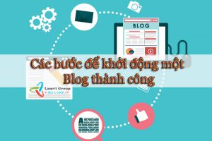 blog thanh cong