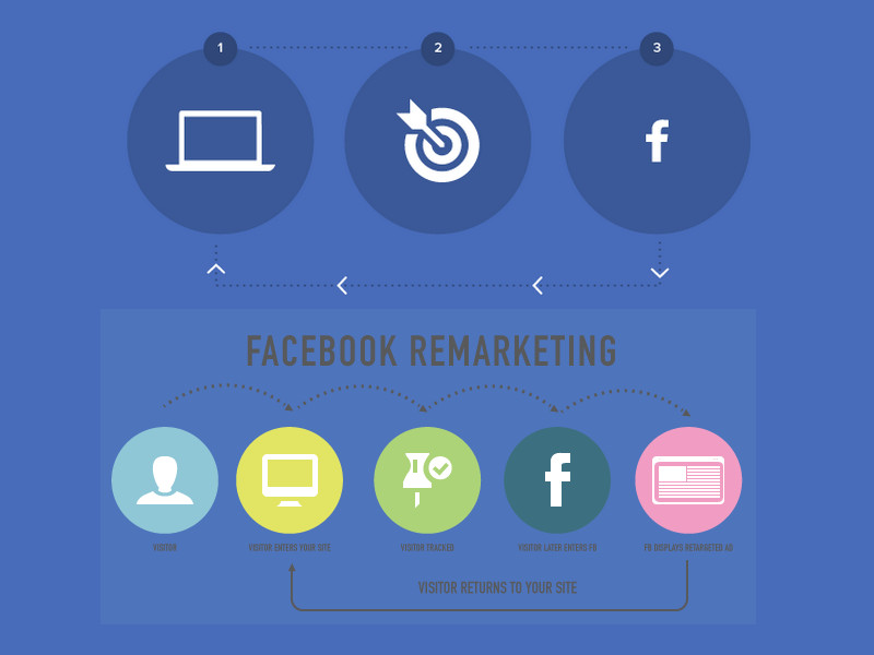 Cách lấy UID Facebook và áp dụng UID Facebook trong Kinh doanh Online fb-uid-4
