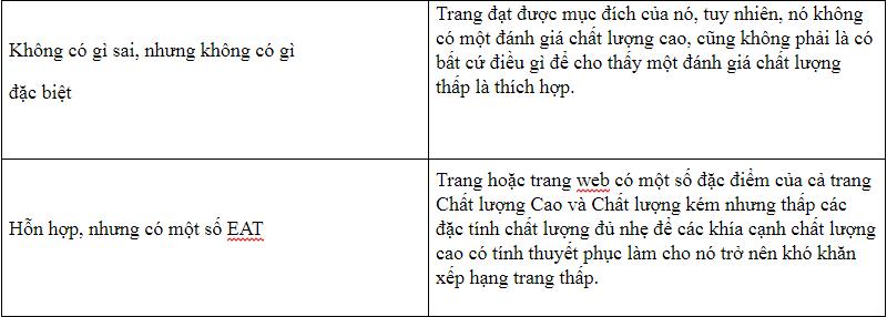 Hướng dẫn đánh giá Chất lượng Tìm kiếm Google huong-dan-dg-tk-gg-15