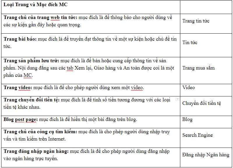 Hướng dẫn đánh giá Chất lượng Tìm kiếm Google huong-dan-dg-tk-gg-2