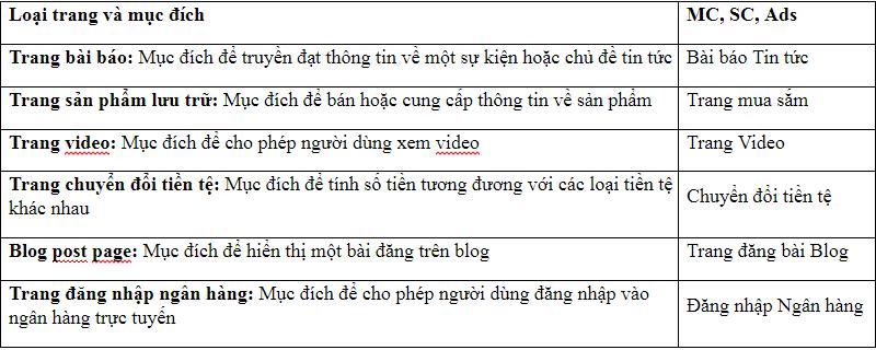 Hướng dẫn đánh giá Chất lượng Tìm kiếm Google huong-dan-dg-tk-gg-4