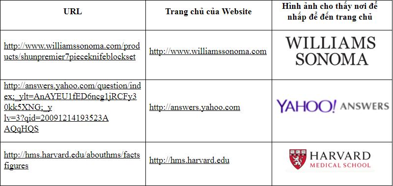 Hướng dẫn đánh giá Chất lượng Tìm kiếm Google huong-dan-dg-tk-gg-5