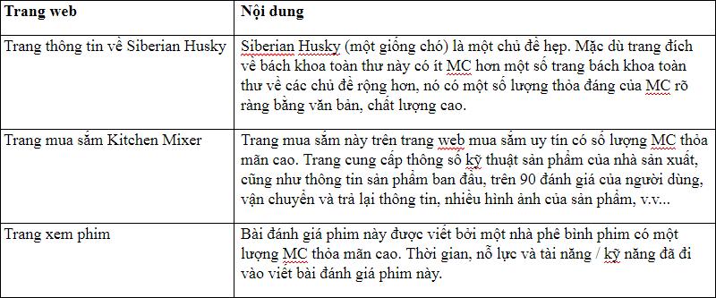 Hướng dẫn đánh giá Chất lượng Tìm kiếm Google huong-dan-dg-tk-gg-8