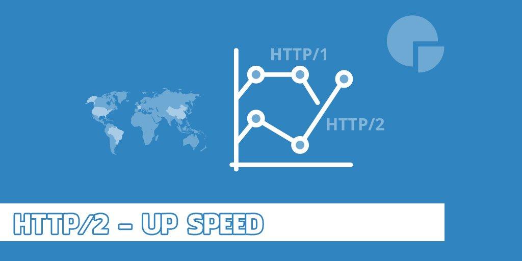 Google Page speed Yếu tố xếp hạng SEO 2018 speedup-1