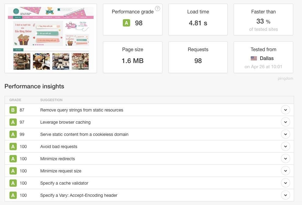 Dự án tối ưu website: gaubongonline.vn gau-bong-online-google-speed-ping