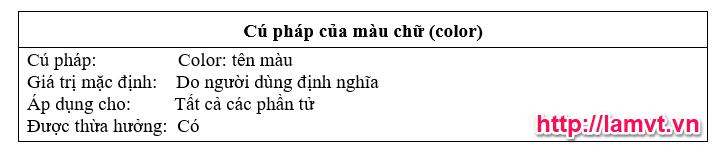 Màu chữ và màu nền trong CSS cu-phap-mau-chu-trong-css