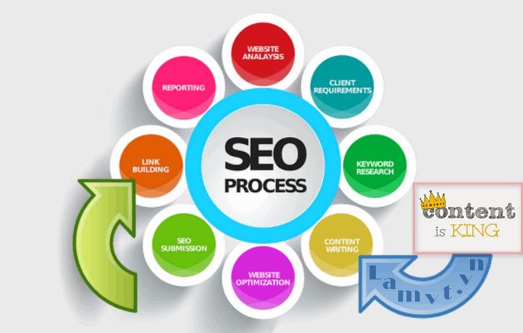 Nội dung hay liên kết, SEOer: Việc nào nên làm trước? Content hay Link noi-dung-hay-lien-ket