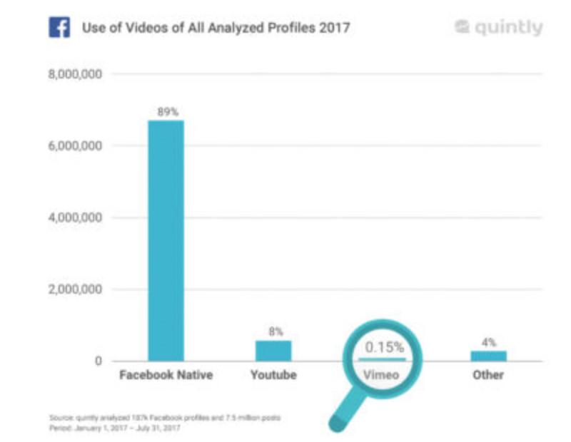 SEO Top 10  Mạng xã hội cần quan tâm 2018 cap-nhat-tren-fb