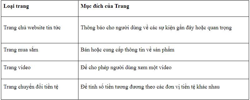Hướng dẫn đánh giá Chất lượng Tìm kiếm Google huong-dan-dg-tk-gg-1