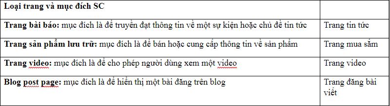 Hướng dẫn đánh giá Chất lượng Tìm kiếm Google huong-dan-dg-tk-gg-3