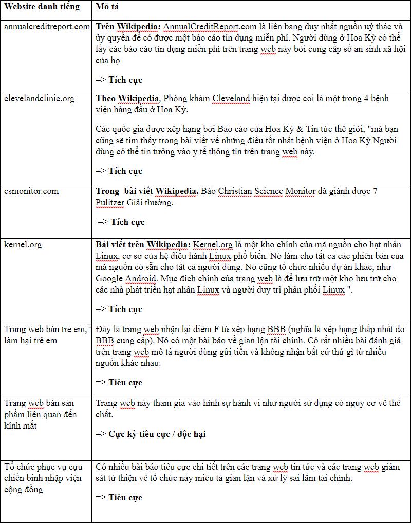 Hướng dẫn đánh giá Chất lượng Tìm kiếm Google huong-dan-dg-tk-gg-6