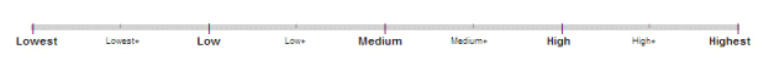 Hướng dẫn đánh giá Chất lượng Tìm kiếm Google huong-dan-dg-tk-gg-7