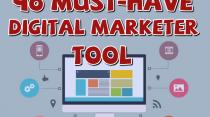 46 công cụ miễn phí không thể bỏ qua dành cho Digital Marketing