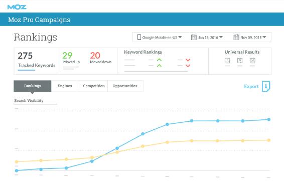 60 Công cụ SEO Online đưa Website lên TOP và Sinh lời cực nhanh cong-cu-seo-kinh-doanh-truc-tuyen-dua-website-len-top-va-sinh-loi-cuc-nhanh-16