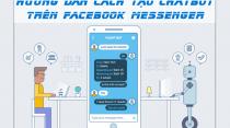 Hướng dẫn cách tạo một Chatbot trên Facebook Messenger