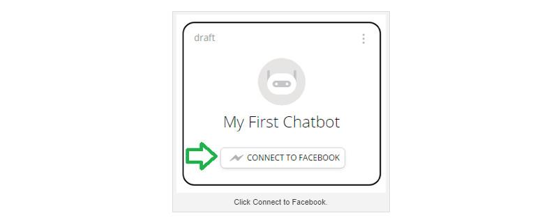 Hướng dẫn cách tạo Chatbot trên Facebook Messenger tao-chatbot-9