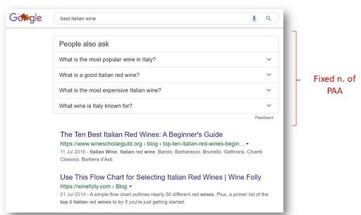 """5 Điều cần biết về """"People Also Ask"""" & Cách tận dụng nó paa-4"""