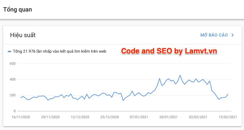 Điểm số Google Lighthouse và Bằng chứng thực tế rank
